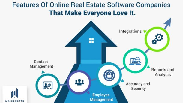 Features of Online Real Estate software